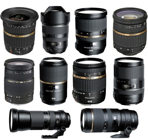 best lens for candid photography